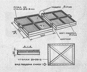 Как сделать металлическую форму для изготовления тротуарной плитки