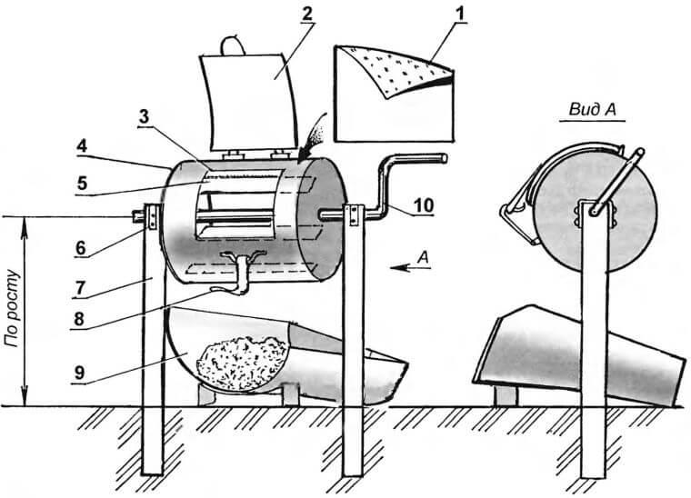 Четыре распространенные ошибки при изготовлении бетономешалки