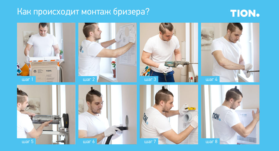 Этапы монтажа приточной вентиляции