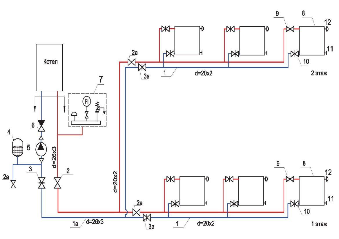 Виды систем отопления для двухэтажного дома
