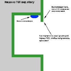 Схема ниши с подсветкой