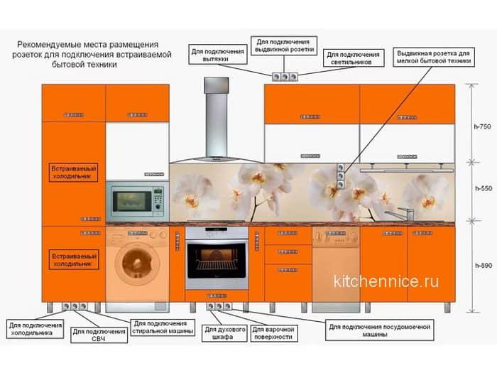 Какой должна быть высота розеток на кухне