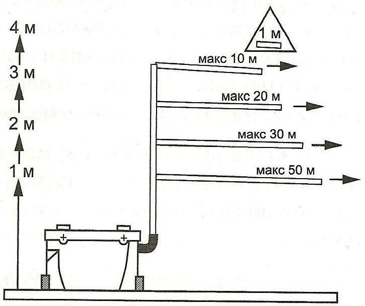 Схема установки санитарного сливного устройства