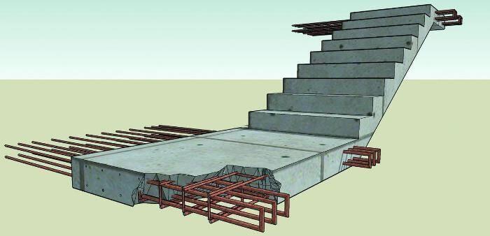 Схема лестничной площадки