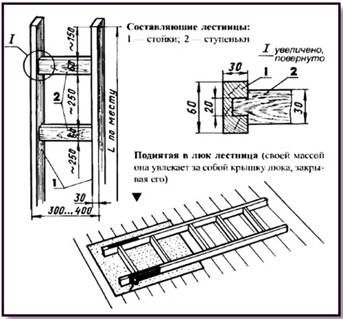 Раскладывающаяся складая лесница на чердак (Чертеж) 2