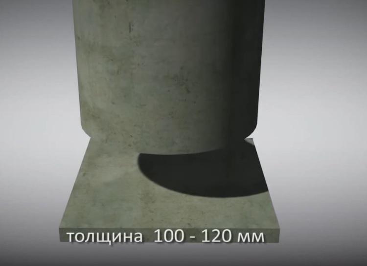 Рекомендованная толщина бетонного основания