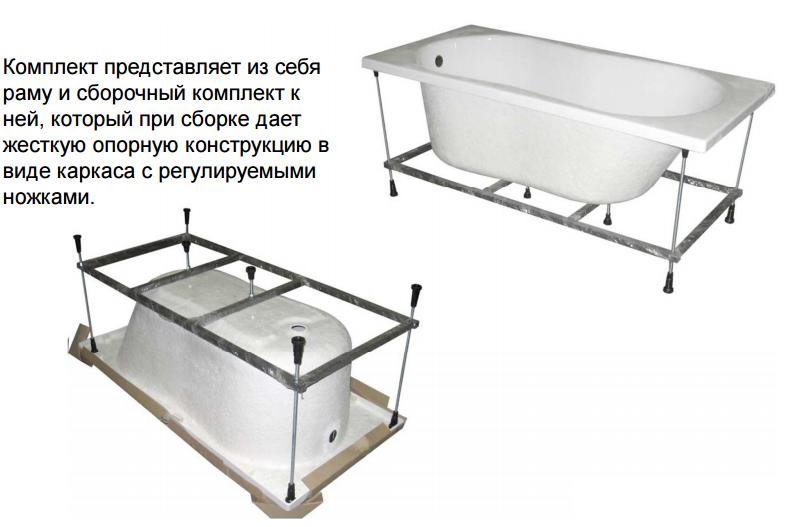 Акриловая ванна с каркасом