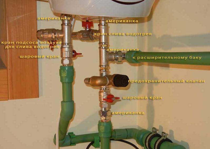 Установка водонагревателя на стену