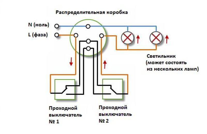Схема монтажа в распределительной коробке