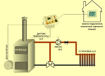 Схема установки электромеханического регулятора