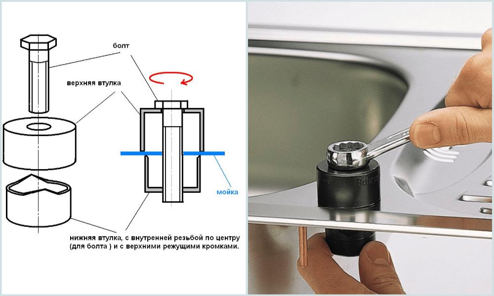 Как поменять кран на кухне без помощи сантехника: самостотоятельная замена старого и установка нового смесителя