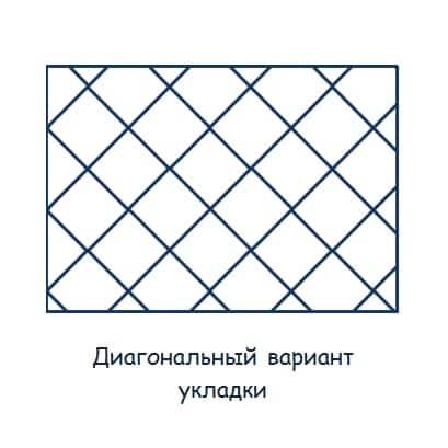 Особенности укладки по диагонали