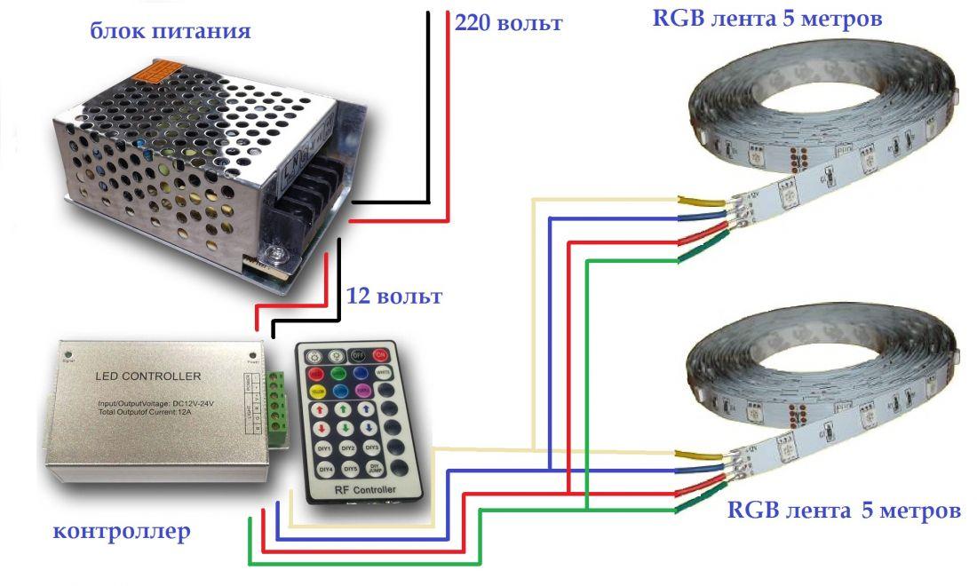 Схема параллельного подключения двух RGB-лент