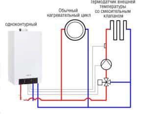 Схема обвязки газового котла с применением термостатического трехходового клапана
