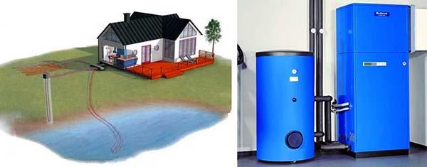 Самое дешевое отопление частного дома без газа