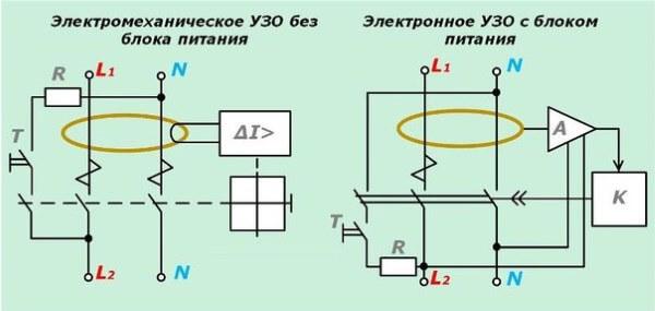 Виды выключателей дифференциального тока