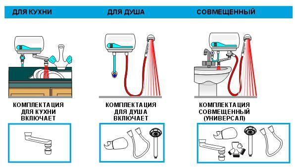 Как пользоваться проточным нагревателем