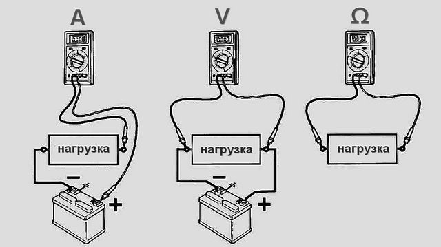 Правила включения прибора в тестируемую цепь