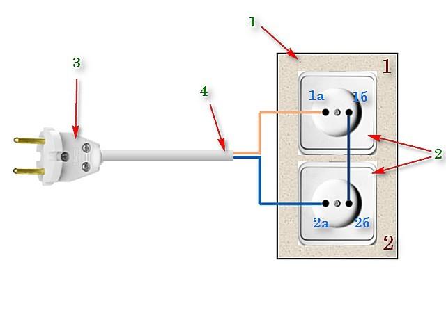 Несложное приспособление для организации «разрыва цепи» для подключения амперметра при ревизии бытовой техники