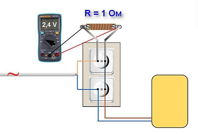 Замена измерения силы тока замером падения напряжения на участке цепи с сопротивлением ровно в 1 Ом.