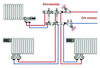 двухтрубная система отопления с присоединением коллектора