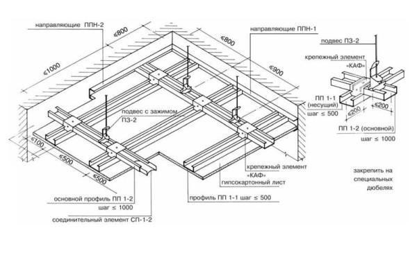 Конструкция подвесных потолков (на схеме) тоже регламентируется абортивными документами