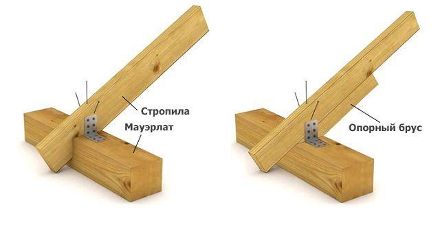 Жесткое крепление на уголки, с врубкой или с использованием опорного бруса