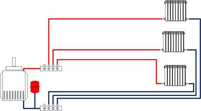 Принцип коллекторной схемы разводки труб отопления