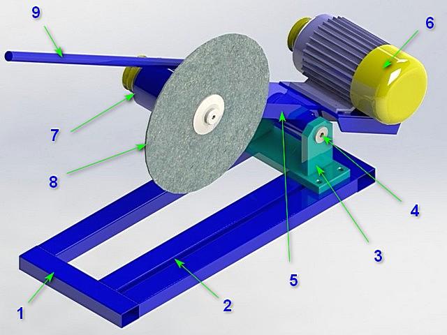 Принцип устройства маятниковой пилы