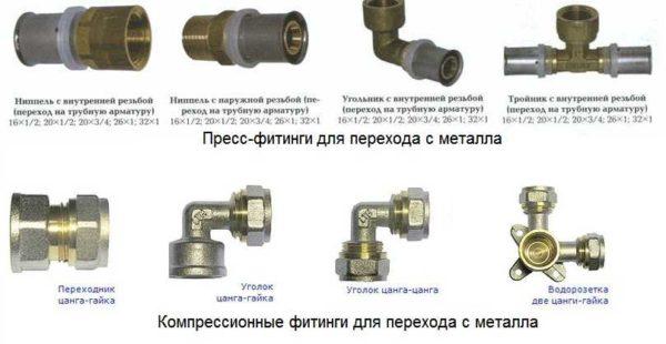 Некоторые виды фитингов, которые можно использовать при переходе с металла на металллопластик