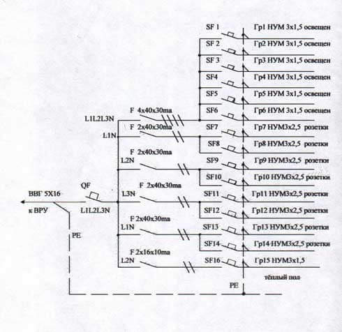 Условная схема обозначения