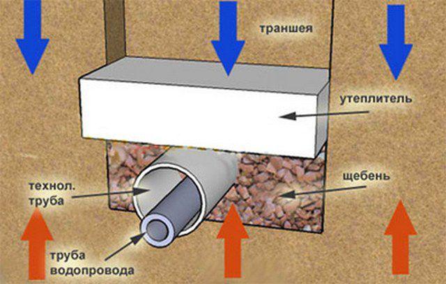 Можно для дополнительного утепления использовать блоки пенополистирола