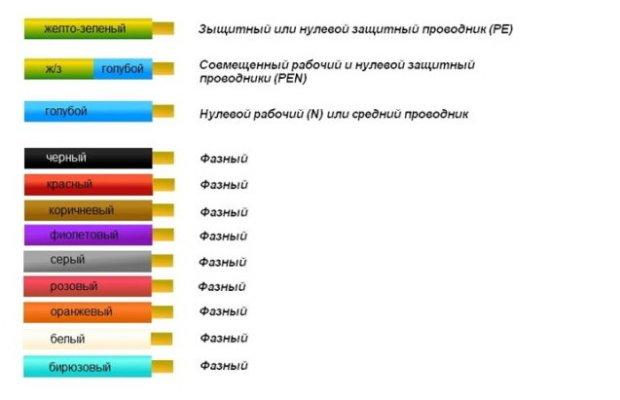 Цвета проводов фазы, согласно ГОСТ