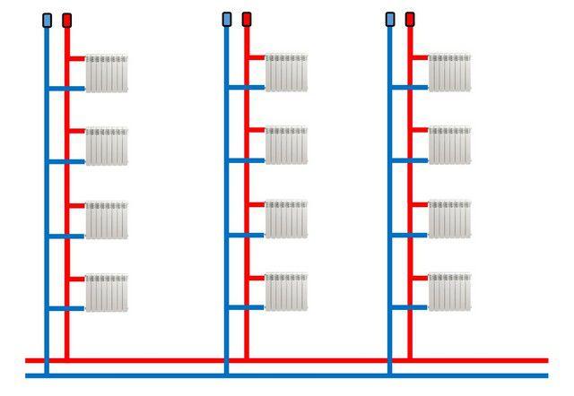 Оба стояка выполняют роль своеобразных коллекторов, к которым параллельно, независимо друг от друга подключены радиаторы отопления