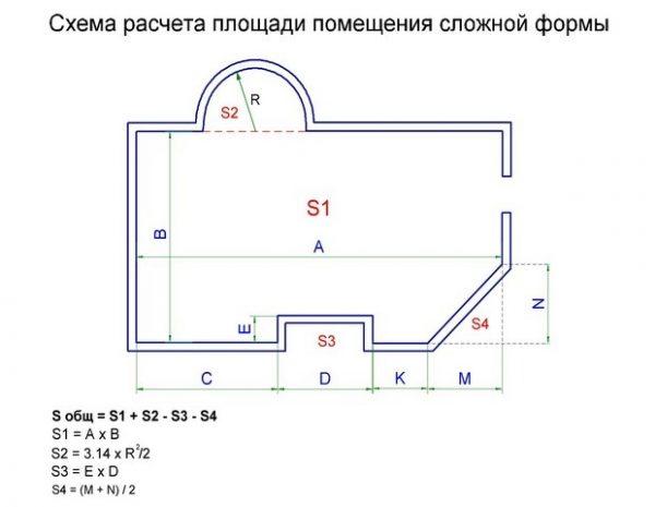 Определение площади пола в комнате с полукруглым эркером, выступом и поворотом стены