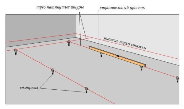 План-схема размещения системы маяков из саморезов