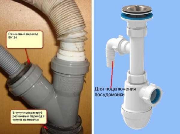 Варианты подключения посудомоечной машины к канализации