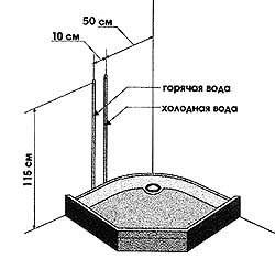 Подключение душевой кабины к системе водопровода