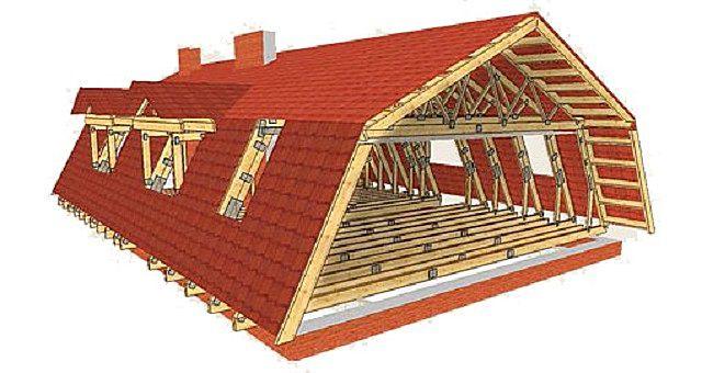 Создание мансардной крыши завершается настилом кровельного материала