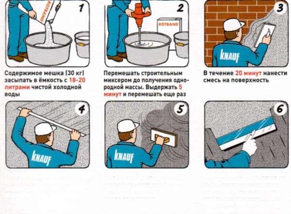 Принцип работы со строительными смесями.