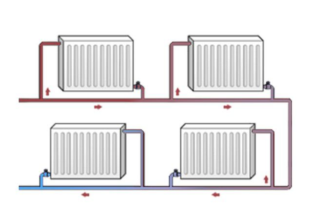 Однотрубная схема системы отопления