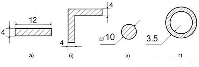 Металлический прокат, который может быть использован для заглубляемых электродов