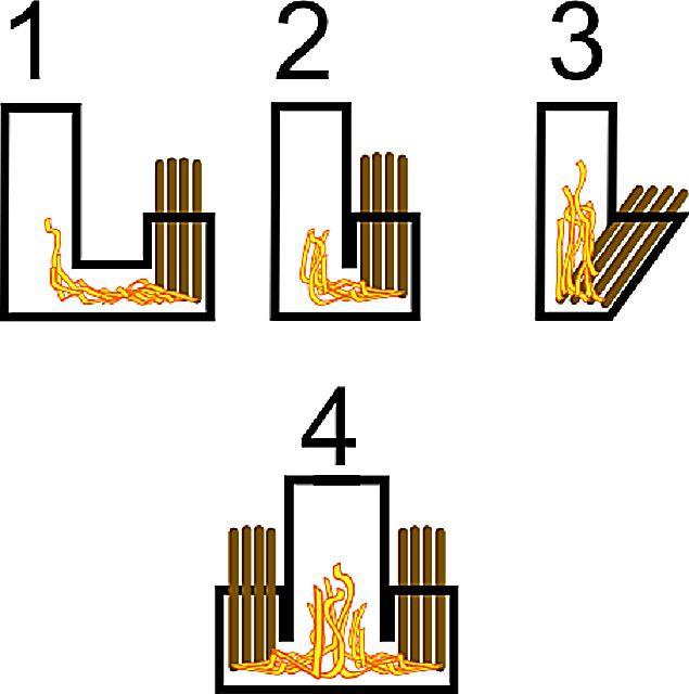 Типичные схемы ракетных печей
