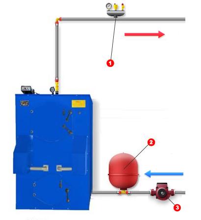Самая простая и популярная схема подключения пиролизного котла