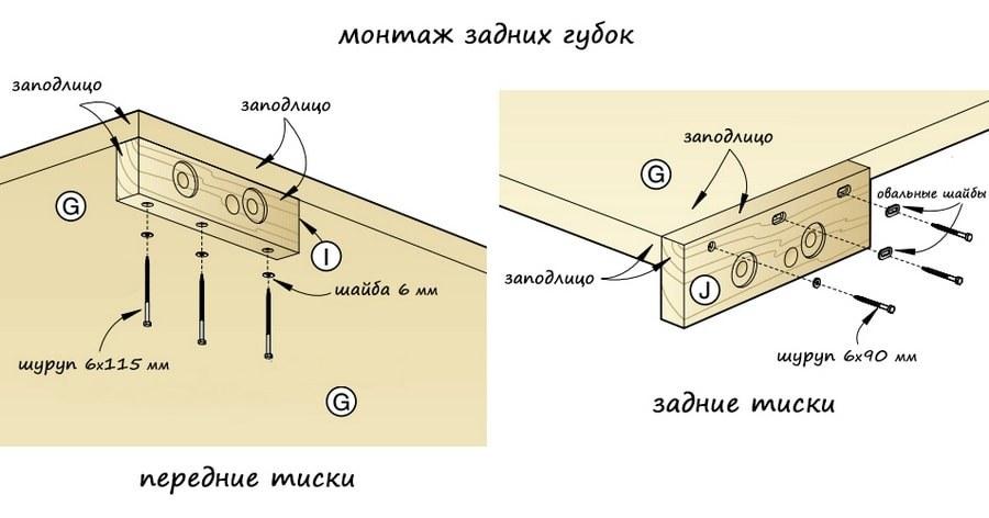 Задняя кубка передних тисков крепится снизу стола, боковых тисков – по торцу стола.