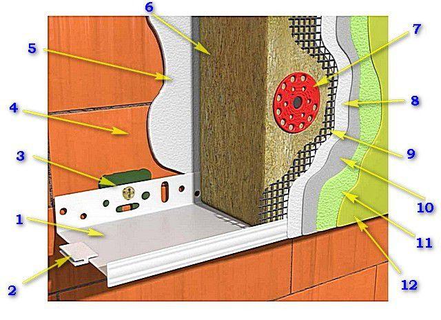 """Материалы и комплектующие, необходимые для утепления по технологии """"мокрого фасада"""""""