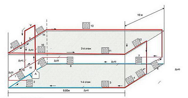 Сочетание участков однотрубной и двухтрубной разводки