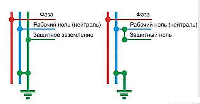 Типовые схемы проводки однофазной электросети