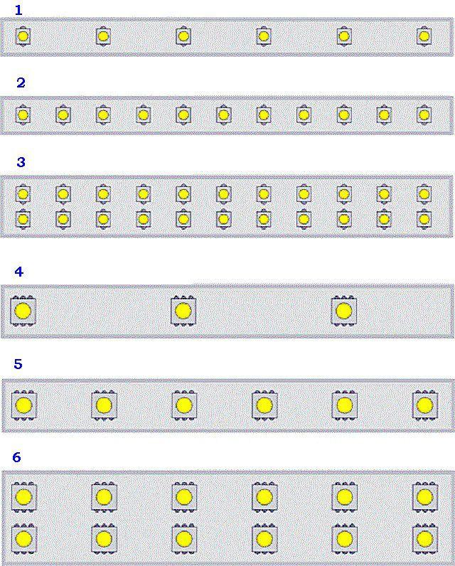 Некоторые виды лент с различными типамисветодиодов и варьирующейся частотой их установки.