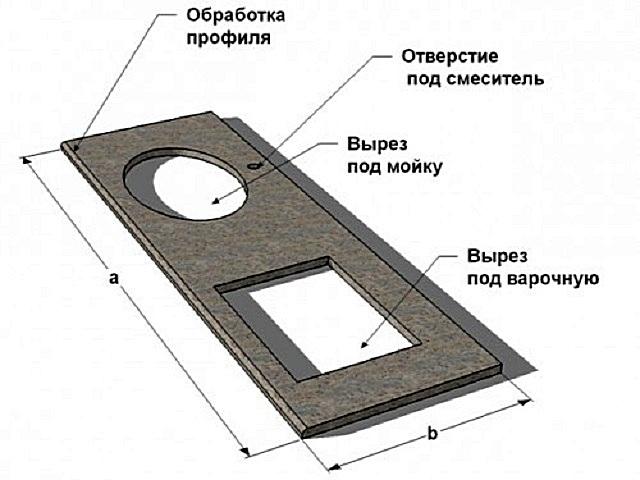 Пример чертежа будущей столешницы.